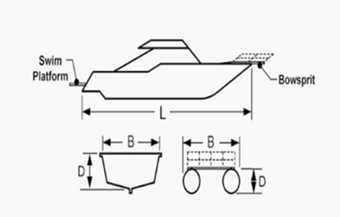 Boat diagram showing length, beam and depth measurements.